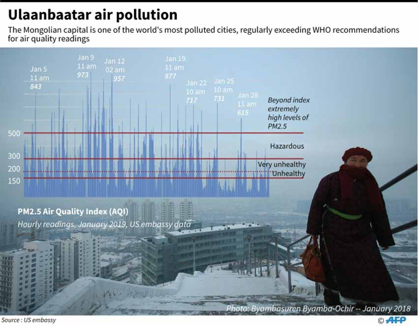 theyouthtimes, air pollution